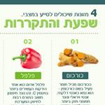 מזונות לשפעת והתקררות