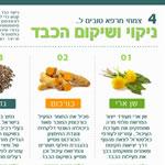 צמחי מרפא לניקוי ושיקם הכבד