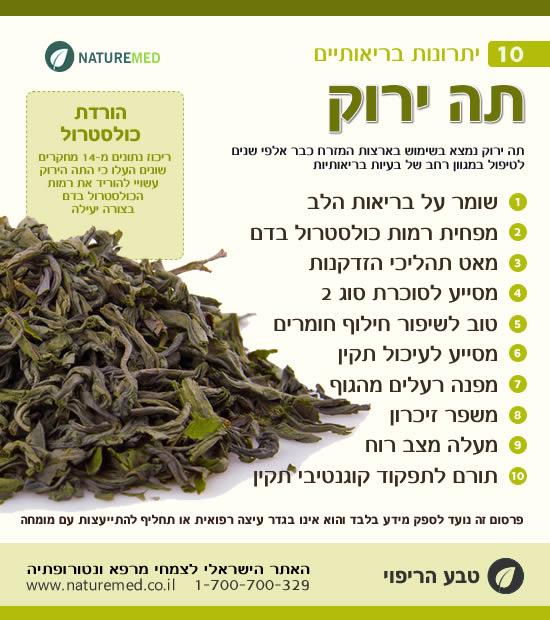 תה ירוק - יתרונות בריאותיים