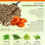 אורז מלא ומשמשים