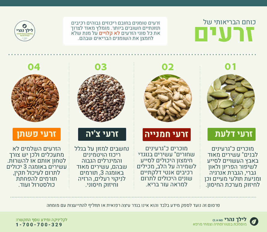 זרעים - כוחם הבריאותי