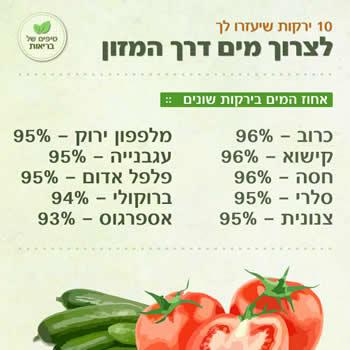ירקות עם תכולת המים הגבוהה ביותר
