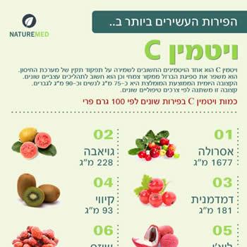 הפירות העשירים ביותר בויטמין C