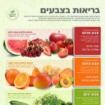 בריאות צבעי המזון