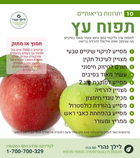 תפוח עץ - יתרונות בריאותיים