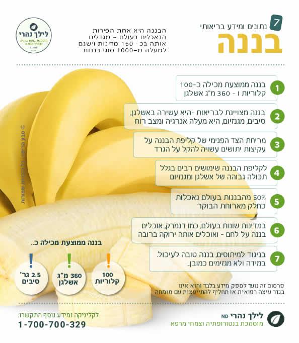 בננה - מידע כללי ובריאותי