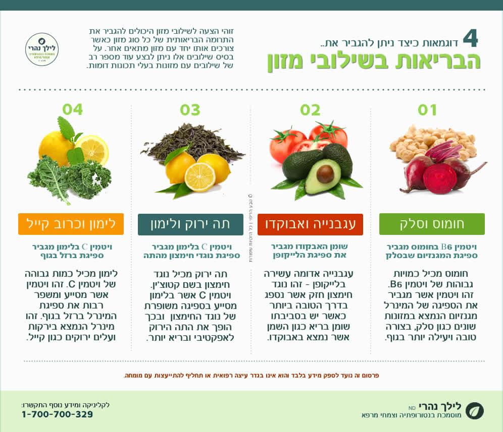 שילובי מזון להגברת הבריאות