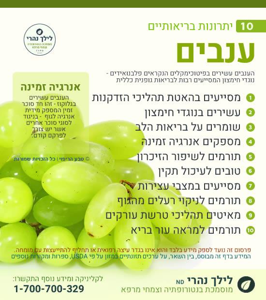 ענבים - יתרונות בריאותיים