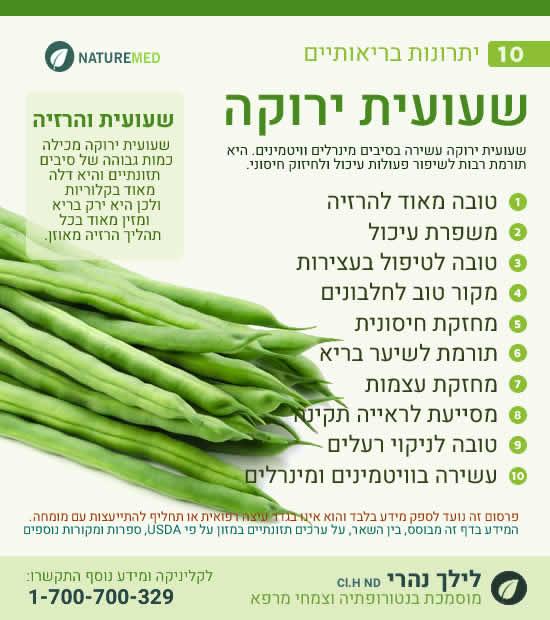 שעועית ירוקה - יתרונות בריאותיים