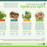 צמחי מרפא לדלקות גרון, שיעול וליחה