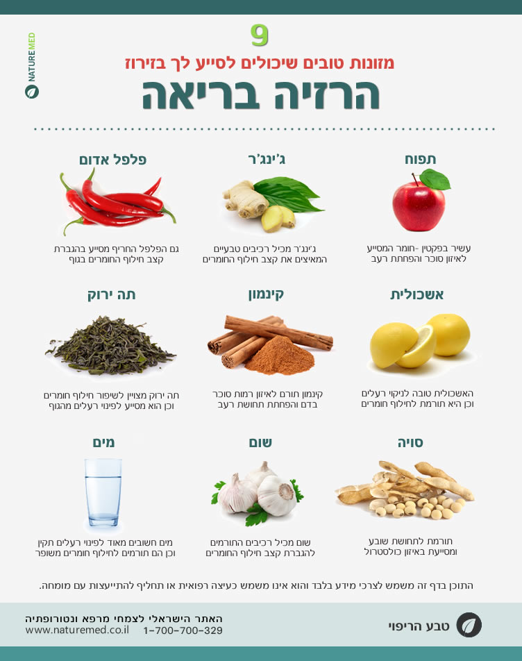 מזונות טובים להרזיה בריאה
