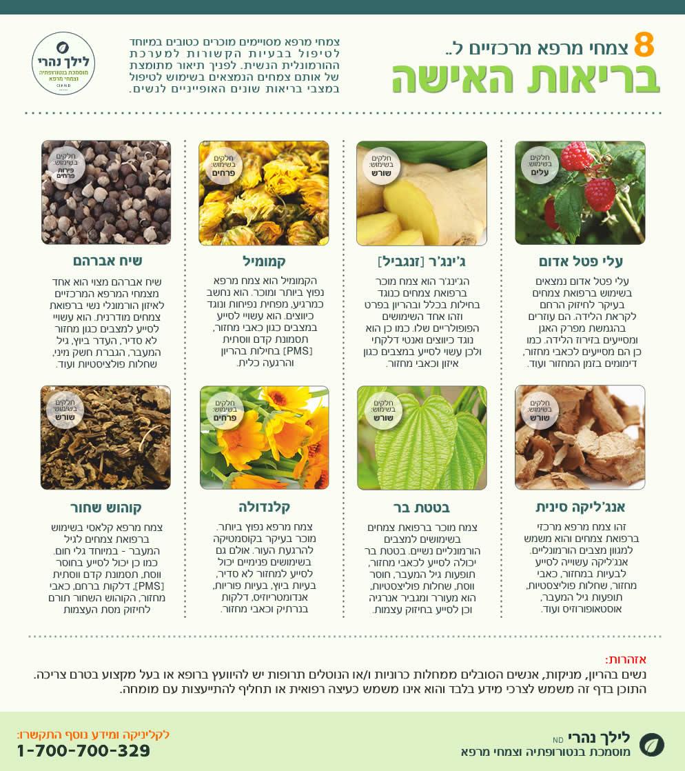 צמחי מרפא לבריאות האישה