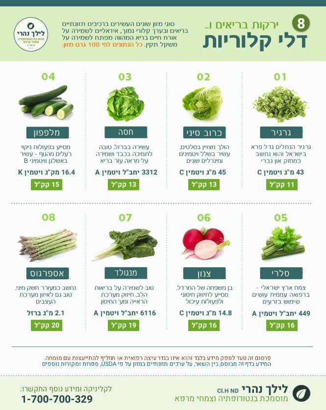 מזון בריא דל קלוריות