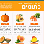 בריאות מזונות בצבע כתום