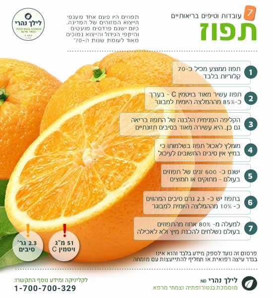 תפוז - עובדות ומידע בריאותי