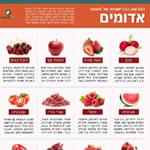 בריאות מזונות בצבע אדום