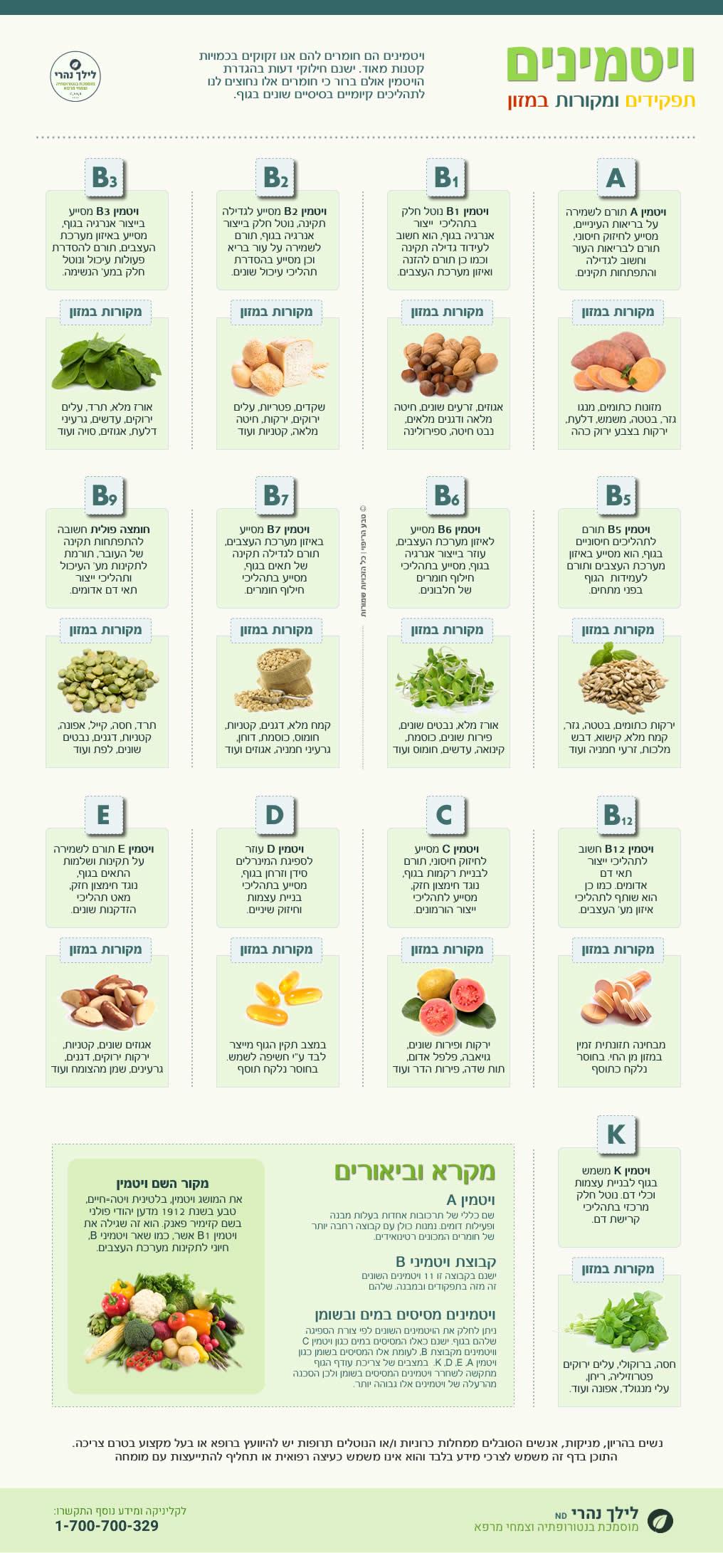 ויטמינים - תפקידים ומקורות במזון